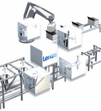Symbolbild Robotik Modul der Software FAST von Lenze.