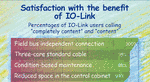 The satisfaction of machine-builders with IO-Link.