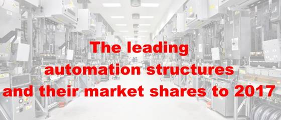 The leading automation structures in the machinery industry and their market shares to 2017.